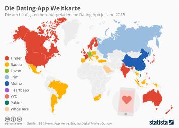 Infografik - Die populärsten Dating Apps weltweit