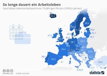 Infografik: So lange dauert ein Arbeitsleben | Statista