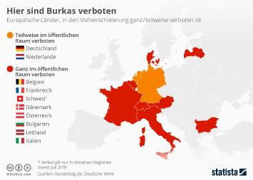 Infografik: Hier sind Burkas verboten | Statista