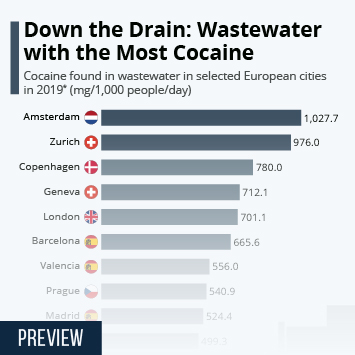 Infographic - Down the drain: wastewater with the most cocaine