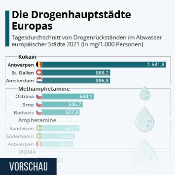 Infografik: Die Drogenhauptstädte Europas | Statista