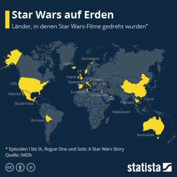 Infografik: Star Wars auf Erden | Statista