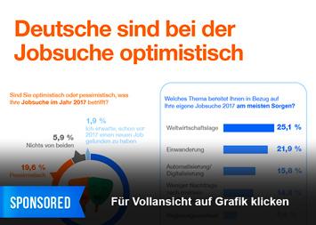 Infografik: Deutsche sind bei der Jobsuche optimistisch | Statista