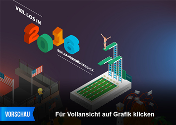 Infografik - Jahresrückblick 2016