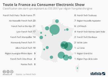 Infographie - Toute la France au Consumer Electronic Show