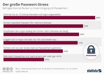 Infografik: Der große Passwort-Stress | Statista