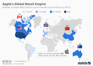 Infographic - Apple retail stores