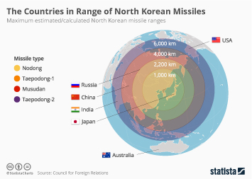 Infographic: The Countries in Range of North Korean Missiles   Statista