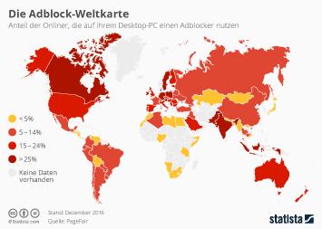 Infografik - Adblocker Nutzung weltweit