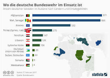 Infografik: Wo die deutsche Bundeswehr im Einsatz ist  | Statista