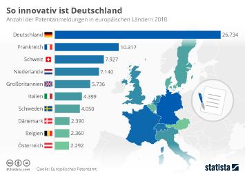 Infografik: Erfinderisches Deutschland | Statista
