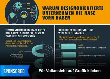 Infografik - Warum Designorientierte Unternehmen die Nase vorn haben