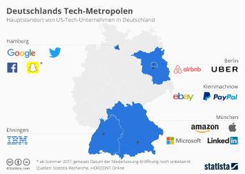Infografik - Hauptstandort von US Tech Unternehmen in Deutschland