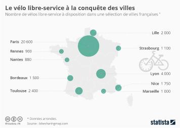 Infographie - Le vélo libre-service à la conquête des villes