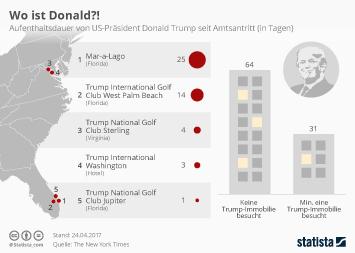 Infografik - Aufenthaltsorte von US Präsident Donald Trump
