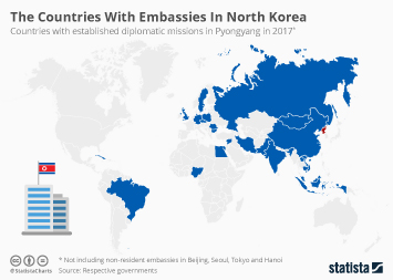Infographic: The Countries With Embassies In North Korea  | Statista