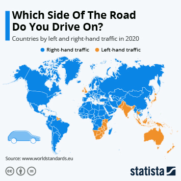 Infographic: Which Side Of The Road Do You Drive On?  | Statista