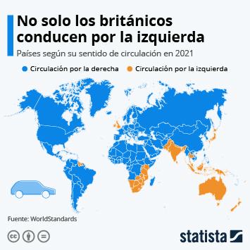 Infografía: ¿En qué países se conduce por la izquierda y en cuáles por la derecha? | Statista