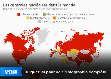 Infographie - Les centrales nucléaires dans le monde