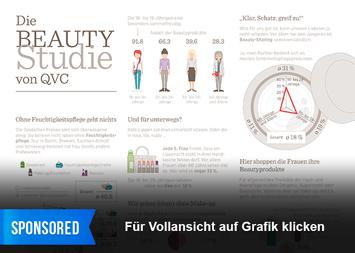 Infografik: Jede vierte Frau verzichtet täglich auf Make-up   Statista