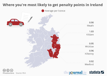 Infographic: Where you're most likely to get penalty points in Ireland  | Statista