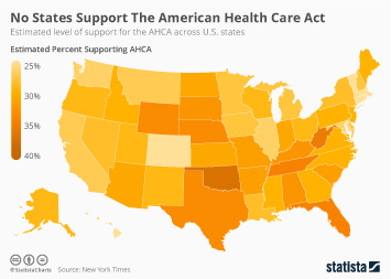 Infographic: No States Support The American Health Care Act  | Statista