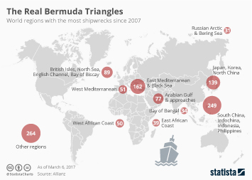 Infographic: The Real Bermuda Triangles | Statista