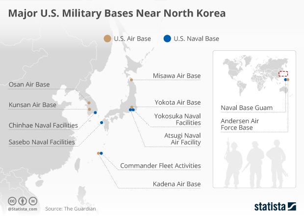chart major us military bases near north korea statista
