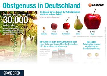 Obst und Gemüse Infografik - Obstgenuss in Deutschland