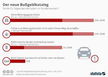 Geschwindigkeitsbegrenzung Autobahn Deutschland Karte.Infografik 70 Prozent Der Deutschen Autobahnen Ohne Tempolimit