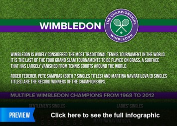 Physical Activity Infographic - Wimbledon
