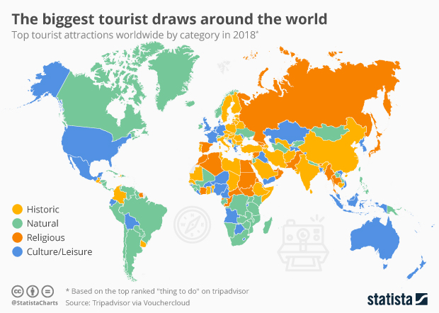 Chart the biggest tourist draws around the world statista chart the biggest tourist draws around the world statista gumiabroncs Images