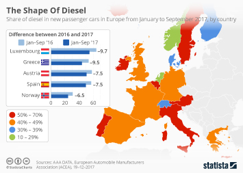 Car Drivers Infographic - The Shape Of Diesel