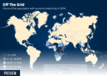 Electricity Generation Infographic - Off The Grid