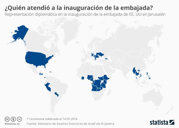 Ninguna gran potencia acudió a la inauguración de la embajada de EE. UU. en Jerusalén