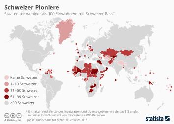 Schweiz Infografik - Schweizer Pioniere