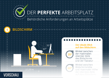 Büroflächen Infografik - Der perfekte Arbeitsplatz