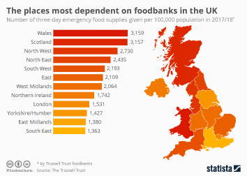 Poverty Infographic - The places most dependent on foodbanks in the UK