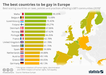 Trade united states statistics homosexual population