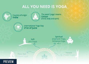 Yoga Infographic - All You Need is Yoga