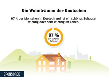 Wohnimmobilien Infografik - Daheim ist daheim – die Wohnträume der Deutschen