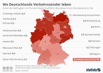 Europa (Europäische Union/EU) Infografik - Wo Deutschlands Verkehrssünder leben