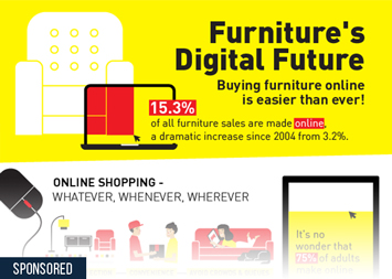 Furniture industry in Europe Infographic - The Future of Furniture Shopping? It's All Online!