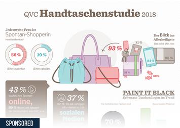 Die QVC Handtaschenstudie 2018