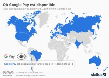 Où Google Pay est disponible