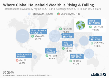 Private Wealth Management Infographic - Where Global Household Wealth Is Rising & Falling