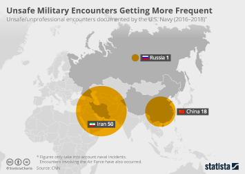 Unsafe Military Encounters Getting More Frequent