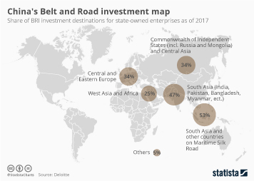 China Infographic - China's Belt and Road investment map