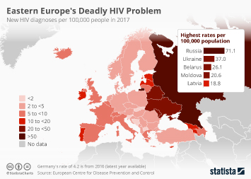 HIV/AIDS worldwide Infographic - Eastern Europe's Deadly HIV Problem