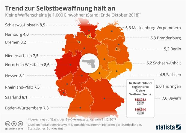 Kleine Waffenscheine je 1.000 Einwohner in den Bundesländern